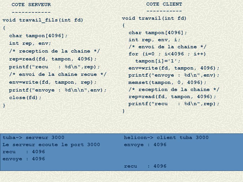 COTE SERVEUR ------------ void travail_fils(int fd) { char tampon[4096]; int rep, env; /* reception de la chaine */